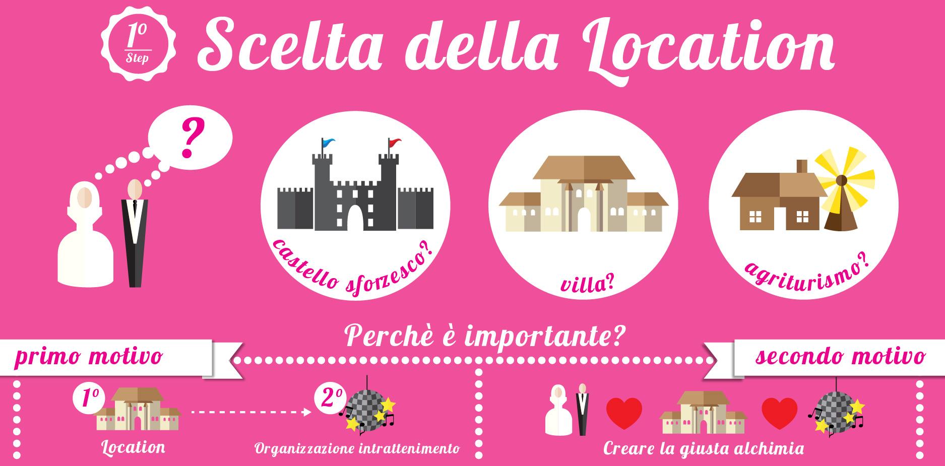 infografica 5 step musica_ low-02