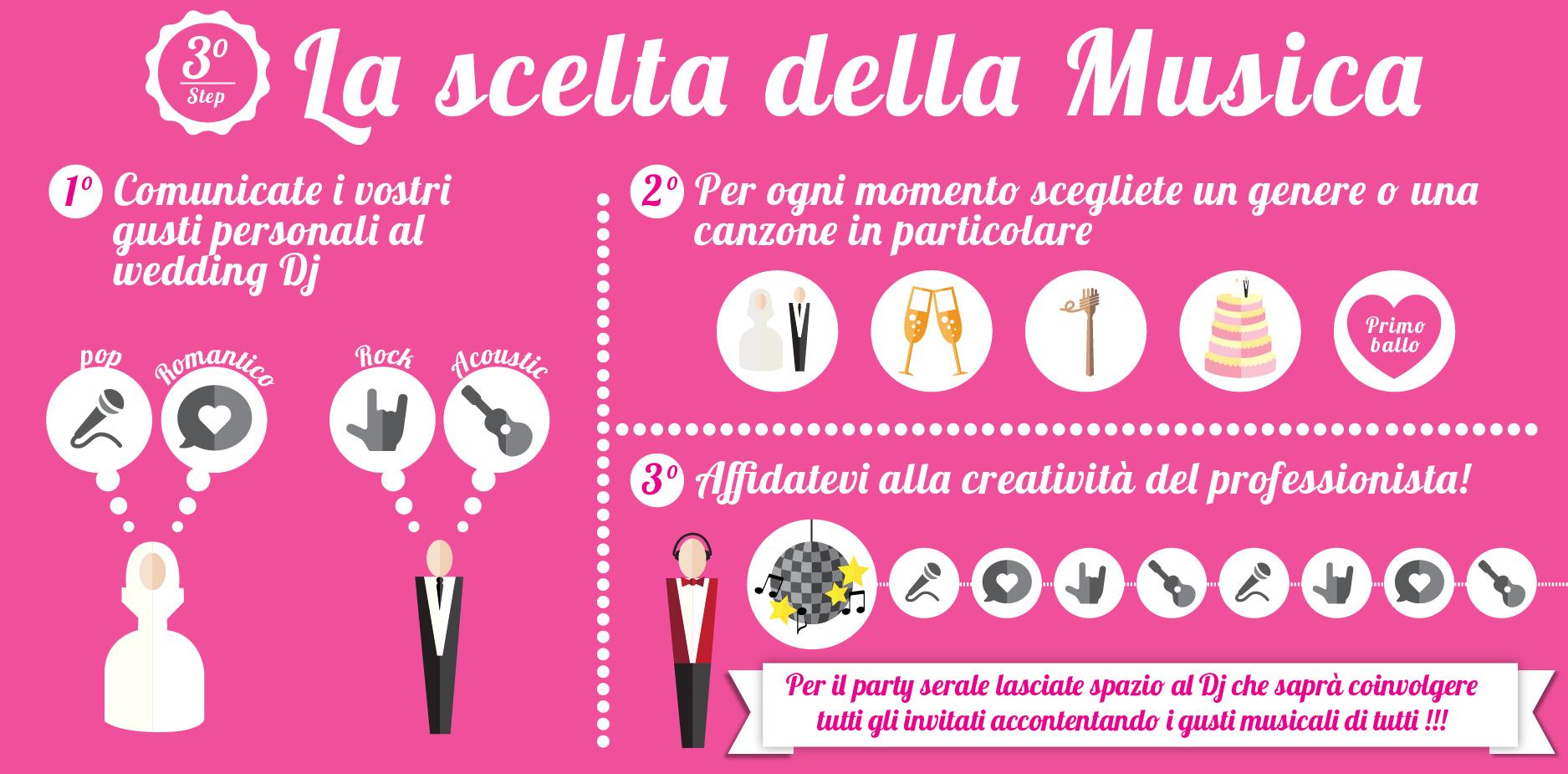 infografica 5 step musica_ low-04