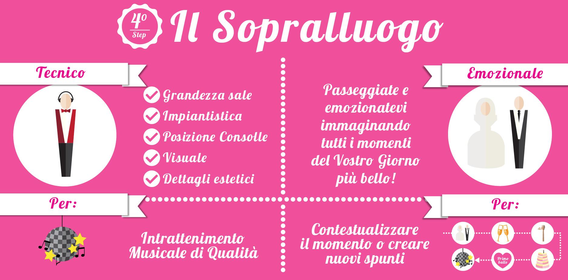 infografica 5 step musica_ low-05