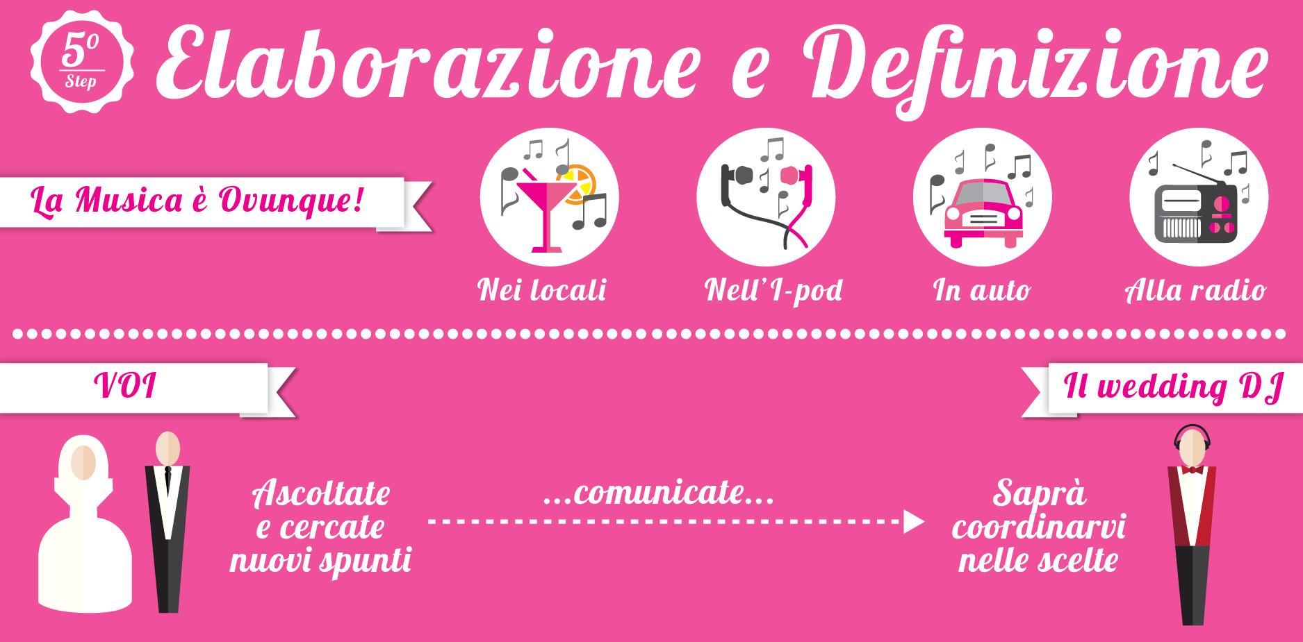 infografica 5 step musica_ low-06